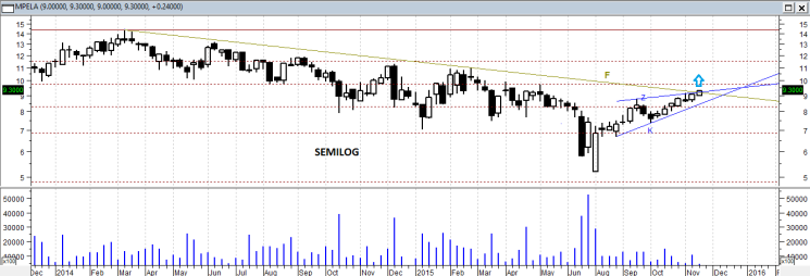 jumbo weekly 18 nov png